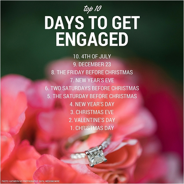 Top 10 Days to get Engaged as seen on Hill City Bride